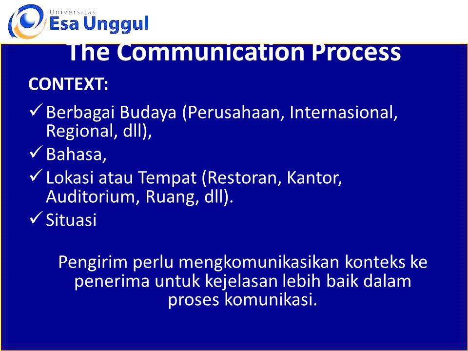 The Communication Process CONTEXT: Berbagai Budaya (Perusahaan, Internasional, Regional, dll), Bahasa, Lokasi atau Tempat (Restoran, Kantor, Auditorium, Ruang, dll).
