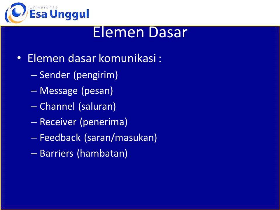 Elemen Dasar Elemen dasar komunikasi : – Sender (pengirim) – Message (pesan) – Channel (saluran) – Receiver (penerima) – Feedback (saran/masukan) – Barriers (hambatan)