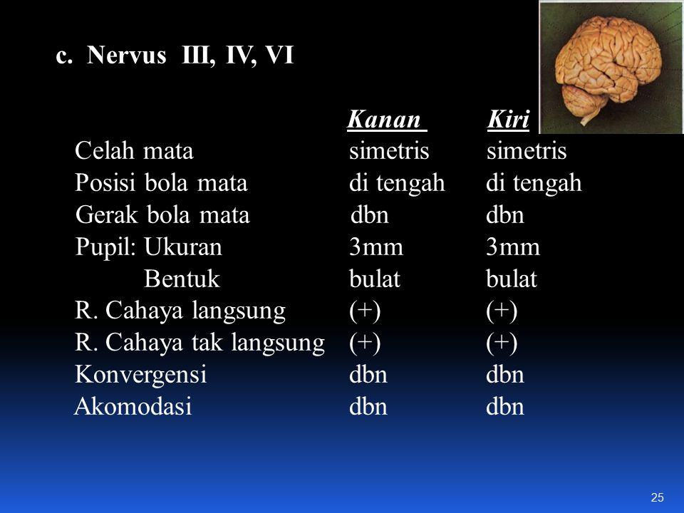 c. Nervus III, IV, VI Kanan Kiri Celah mata simetris simetris Posisi bola matadi tengahdi tengah Gerak bola mata dbndbn Pupil:Ukuran 3mm3mm Bentuk bul