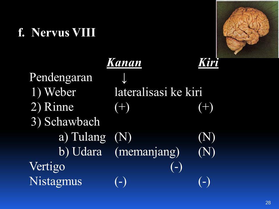 f. Nervus VIII Kanan Kiri Pendengaran ↓ 1) Weber lateralisasi ke kiri 2) Rinne(+)(+) 3) Schawbach a) Tulang(N) (N) b) Udara (memanjang)(N) Vertigo (-)