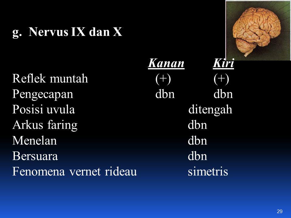 g. Nervus IX dan X Kanan Kiri Reflek muntah(+)(+) Pengecapan dbndbn Posisi uvula ditengah Arkus faring dbn Menelan dbn Bersuara dbn Fenomena vernet ri
