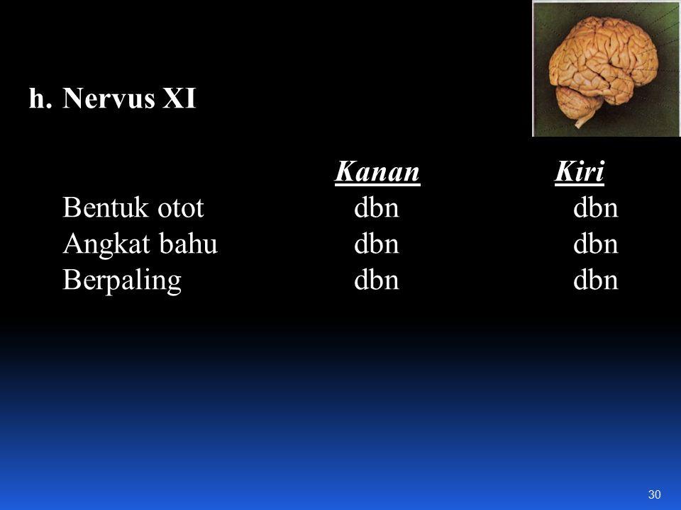 h.Nervus XI Kanan Kiri Bentuk otot dbndbn Angkat bahu dbndbn Berpaling dbndbn 30