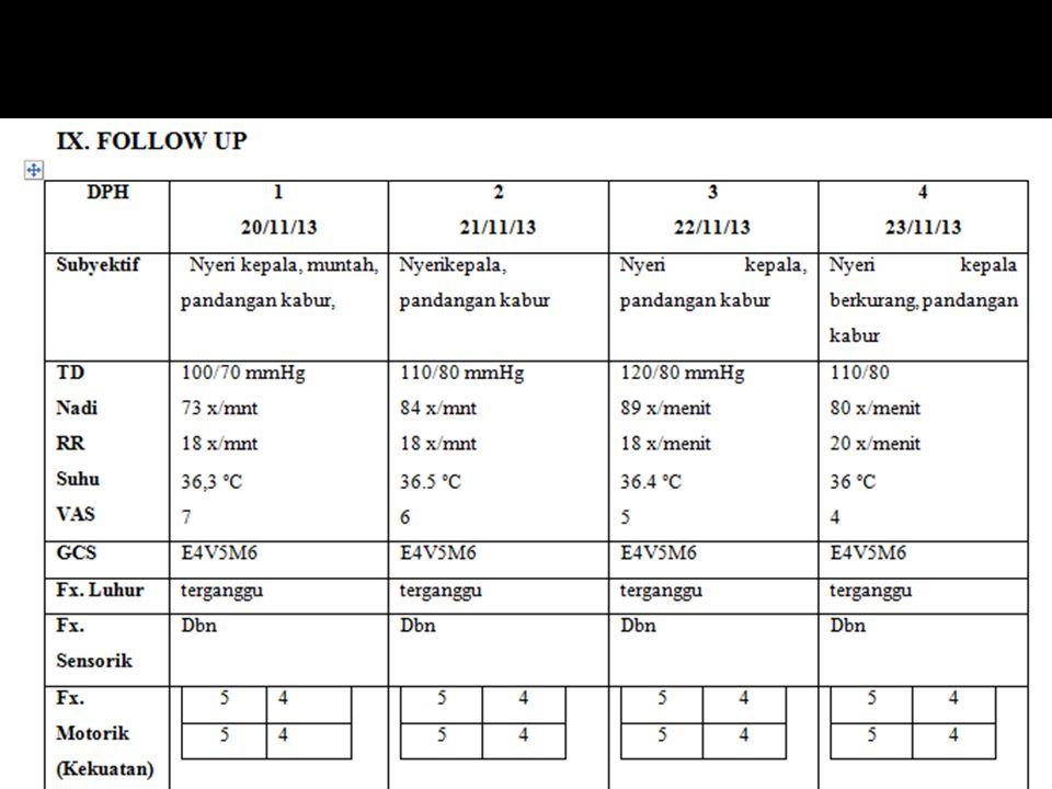 18-Jul-15Ujian Ruangan I 66