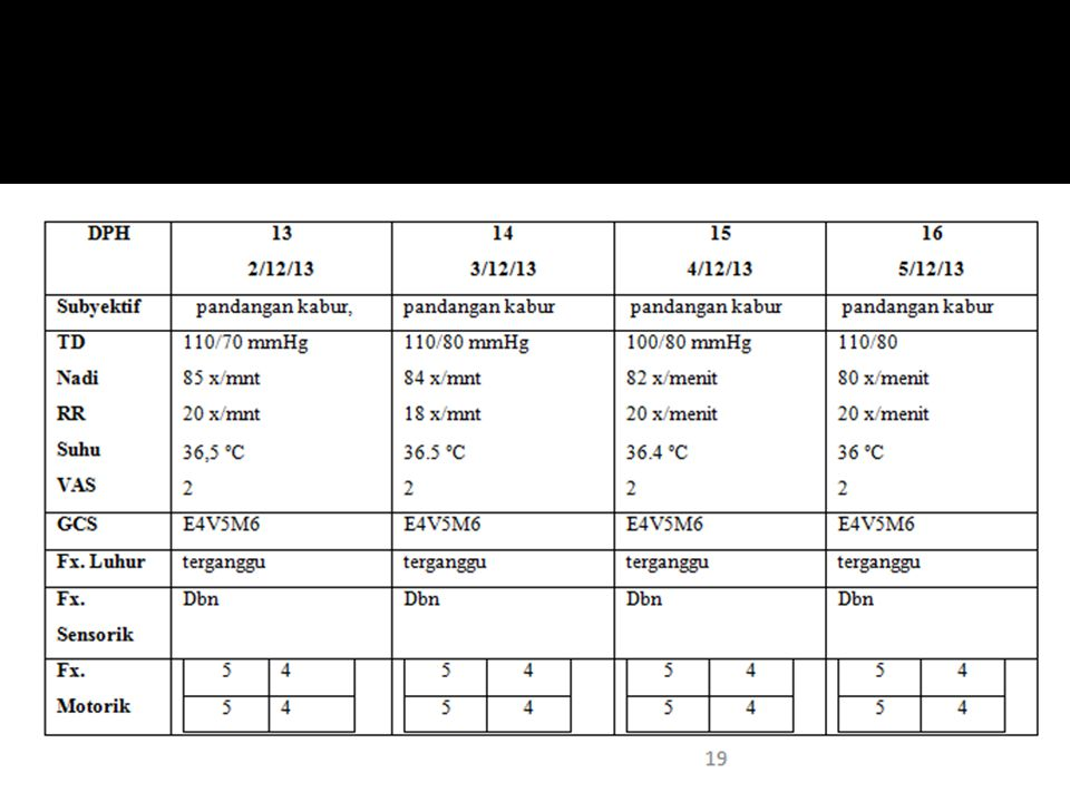 18-Jul-15Ujian Ruangan I 72