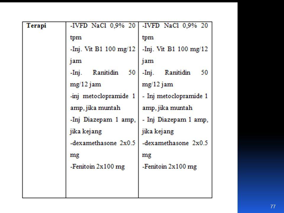 18-Jul-15Ujian Ruangan I 77