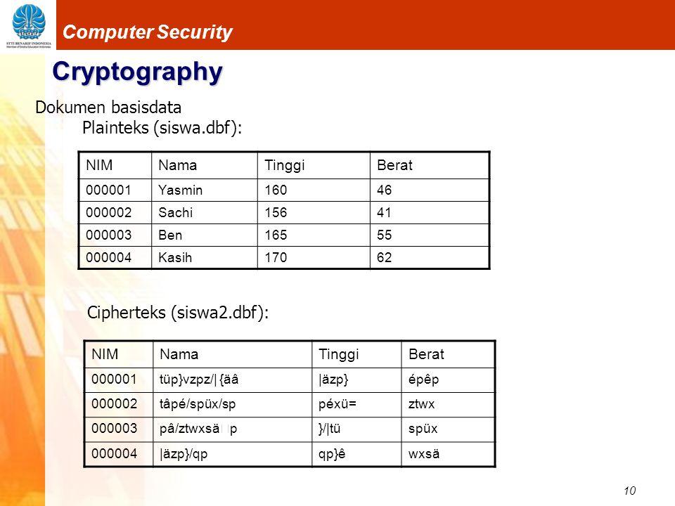 10 Computer Security Cryptography Dokumen basisdata Plainteks (siswa.dbf): Cipherteks (siswa2.dbf): NIMNamaTinggiBerat 000001Yasmin16046 000002Sachi15