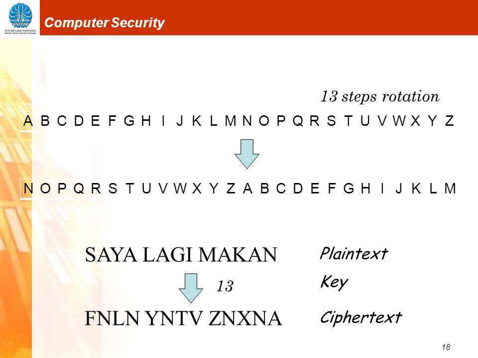 18 Computer Security SAYA LAGI MAKAN FNLN YNTV ZNXNA Plaintext Key Ciphertext 13 ABCDEFGHIJKLMNOPQRSTUVWXYZ NOPQRSTUVWXYZABCDEFGHIJKLM 13 steps rotati