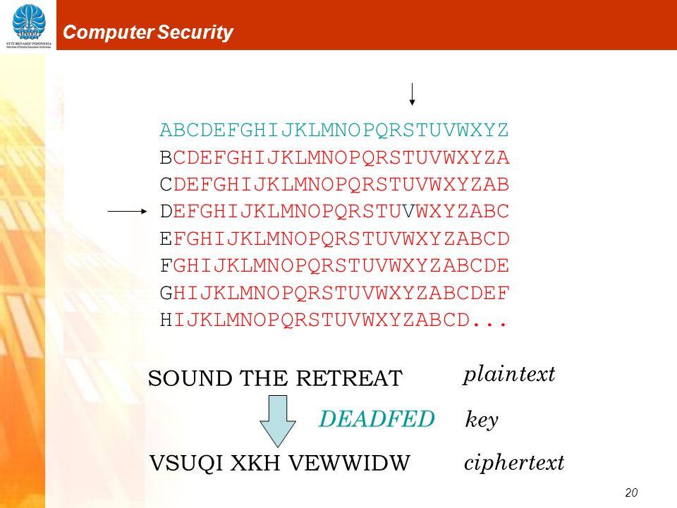 20 Computer Security ABCDEFGHIJKLMNOPQRSTUVWXYZ BCDEFGHIJKLMNOPQRSTUVWXYZA CDEFGHIJKLMNOPQRSTUVWXYZAB DEFGHIJKLMNOPQRSTUVWXYZABC EFGHIJKLMNOPQRSTUVWXY