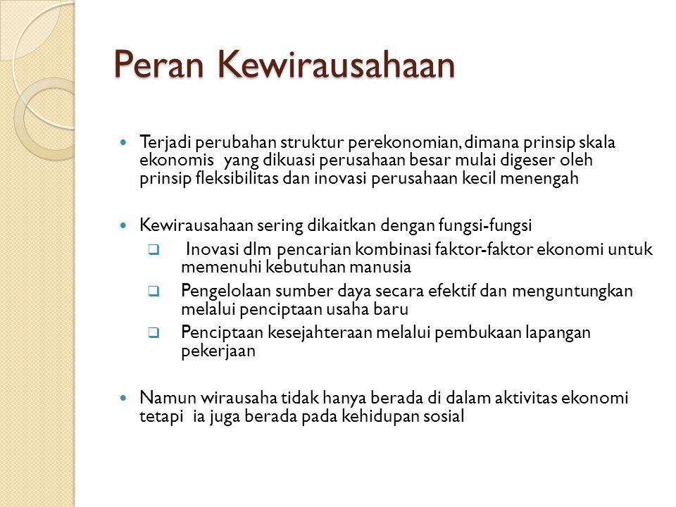 Hirarki Peran Kewirausahaan Political change and leadership Social and cultural endeavours Non profit organization Profit- making venture (Wickham,1998) Scope of activity