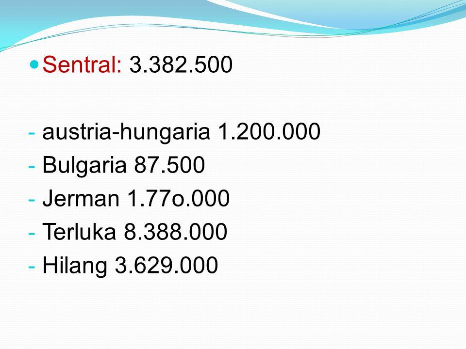 Sentral: 3.382.500 - austria-hungaria 1.200.000 - Bulgaria 87.500 - Jerman 1.77o.000 - Terluka 8.388.000 - Hilang 3.629.000