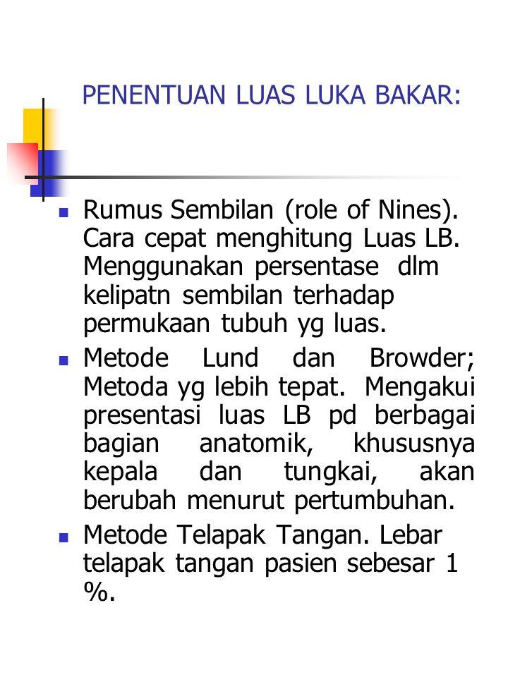 PENENTUAN LUAS LUKA BAKAR: Rumus Sembilan (role of Nines).