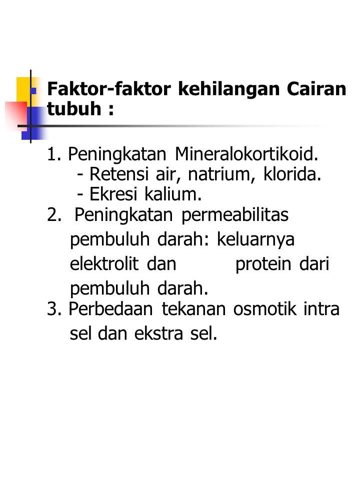 Faktor-faktor kehilangan Cairan tubuh : 1.Peningkatan Mineralokortikoid.