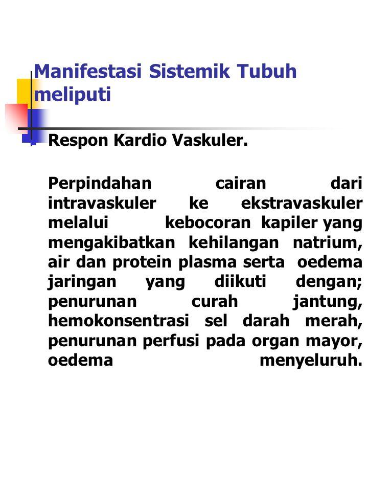 Manifestasi Sistemik Tubuh meliputi Respon Kardio Vaskuler.