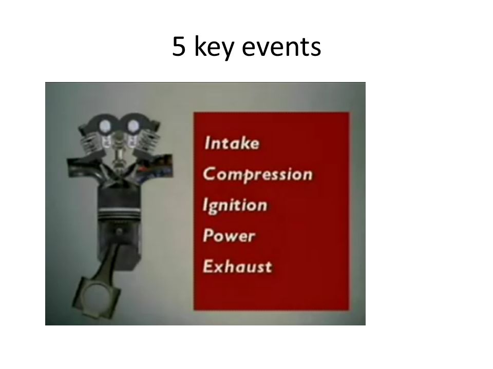 5 key events