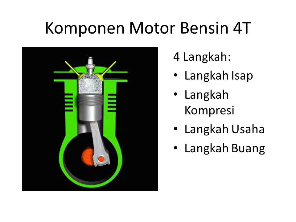 Komponen Motor Bensin 4T 4 Langkah: Langkah Isap Langkah Kompresi Langkah Usaha Langkah Buang