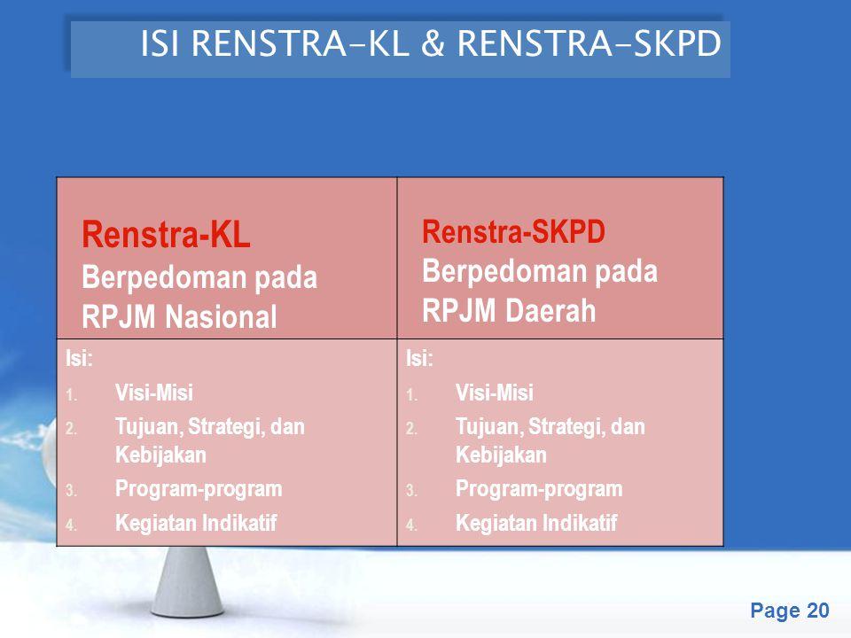 Free Powerpoint Templates Page 20 ISI RENSTRA-KL & RENSTRA-SKPD Renstra-KL Berpedoman pada RPJM Nasional Renstra-SKPD Berpedoman pada RPJM Daerah Isi: