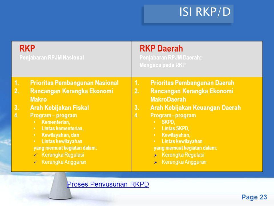 Free Powerpoint Templates Page 23 ISI RKP/D RKP Penjabaran RPJM Nasional RKP Daerah Penjabaran RPJM Daerah; Mengacu pada RKP 1.Prioritas Pembangunan N