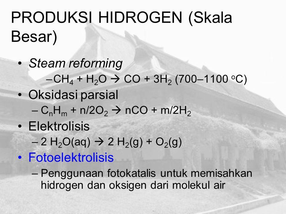Steam reforming –CH 4 + H 2 O  CO + 3H 2 (700–1100 o C) Oksidasi parsial –C n H m + n/2O 2  nCO + m/2H 2 Elektrolisis –2 H 2 O(aq)  2 H 2 (g) + O 2