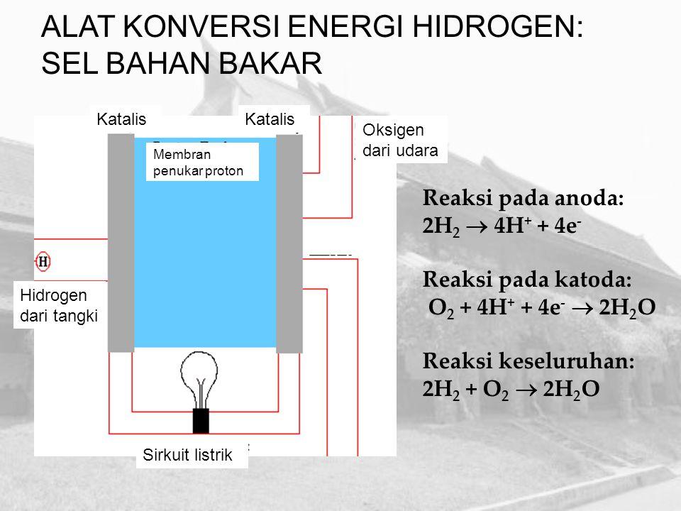 ALAT KONVERSI ENERGI HIDROGEN: SEL BAHAN BAKAR Hidrogen dari tangki Oksigen dari udara Katalis Sirkuit listrik Membran penukar proton Reaksi pada anod