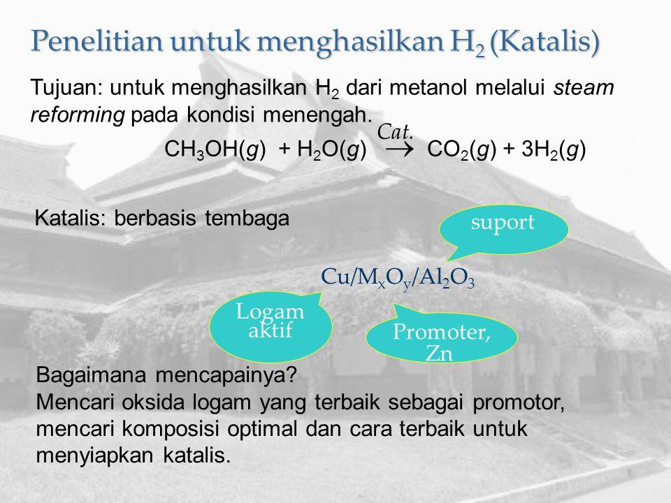 Tujuan: untuk menghasilkan H 2 dari metanol melalui steam reforming pada kondisi menengah. CH 3 OH(g) + H 2 O(g)  CO 2 (g) + 3H 2 (g) Penelitian untu