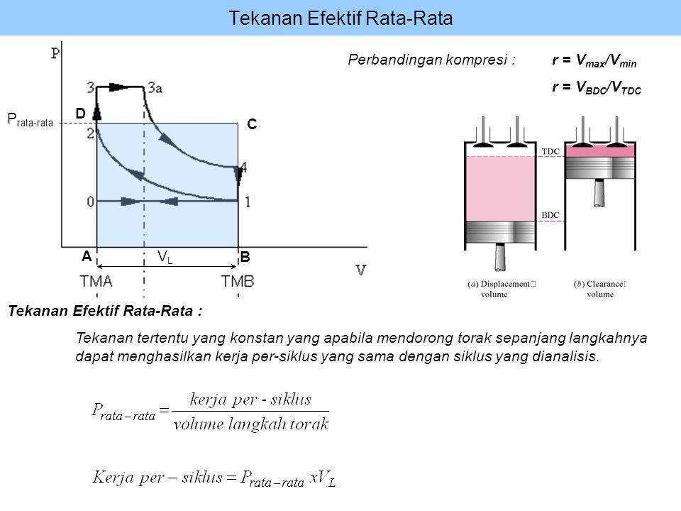 Tekanan Efektif Rata-Rata P rata-rata A B C D VLVL Tekanan Efektif Rata-Rata : Tekanan tertentu yang konstan yang apabila mendorong torak sepanjang la