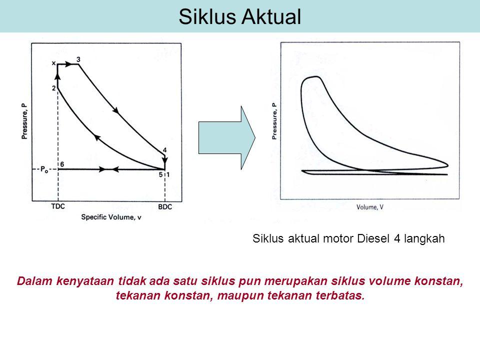 Siklus Aktual Siklus aktual motor Diesel 4 langkah Dalam kenyataan tidak ada satu siklus pun merupakan siklus volume konstan, tekanan konstan, maupun