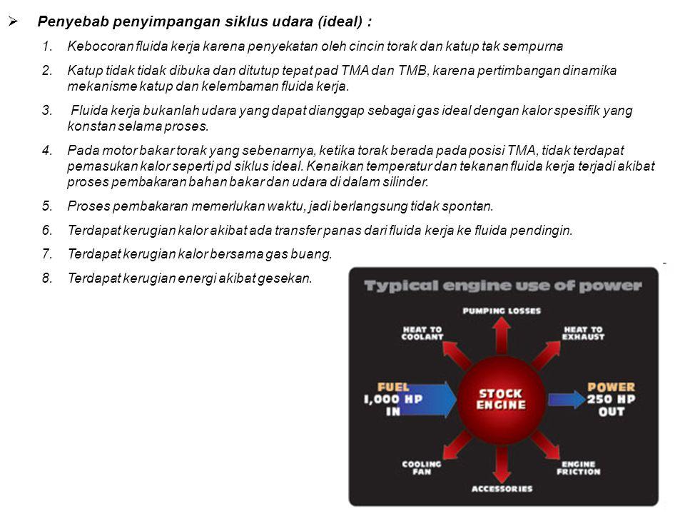  Penyebab penyimpangan siklus udara (ideal) : 1.Kebocoran fluida kerja karena penyekatan oleh cincin torak dan katup tak sempurna 2.Katup tidak tidak