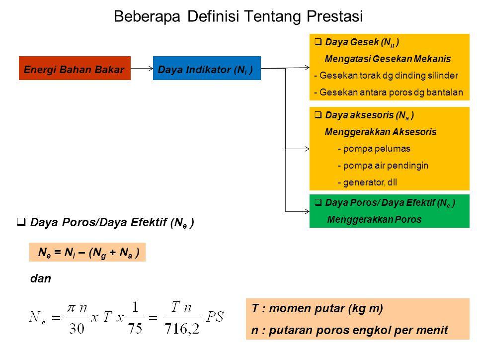 Beberapa Definisi Tentang Prestasi Energi Bahan BakarDaya Indikator (N i )  Daya Gesek (N g ) Mengatasi Gesekan Mekanis - Gesekan torak dg dinding si