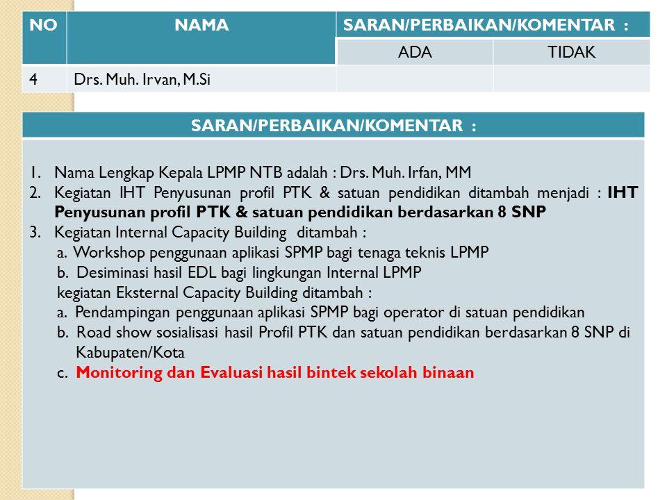 SARAN/PERBAIKAN/KOMENTAR : 1.Nama Lengkap Kepala LPMP NTB adalah : Drs.
