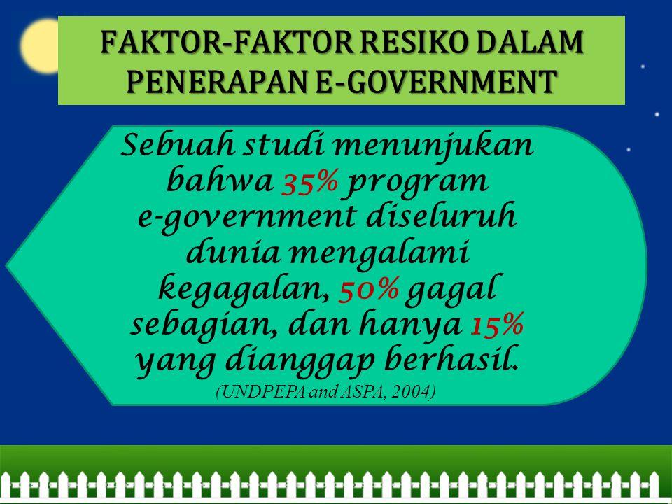 FAKTOR-FAKTOR RESIKO DALAM PENERAPAN E-GOVERNMENT Sebuah studi menunjukan bahwa 35% program e-government diseluruh dunia mengalami kegagalan, 50% gagal sebagian, dan hanya 15% yang dianggap berhasil.