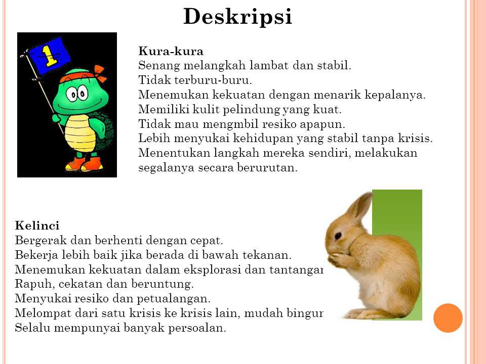 Deskripsi Kura-kura Senang melangkah lambat dan stabil.