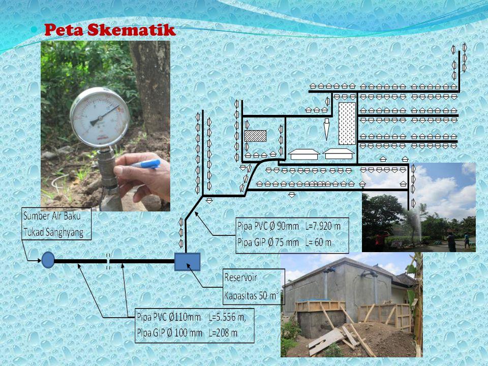 Peta Skematik