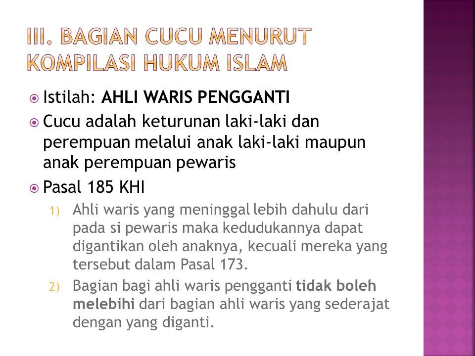  Istilah: AHLI WARIS PENGGANTI  Cucu adalah keturunan laki-laki dan perempuan melalui anak laki-laki maupun anak perempuan pewaris  Pasal 185 KHI 1) Ahli waris yang meninggal lebih dahulu dari pada si pewaris maka kedudukannya dapat digantikan oleh anaknya, kecuali mereka yang tersebut dalam Pasal 173.