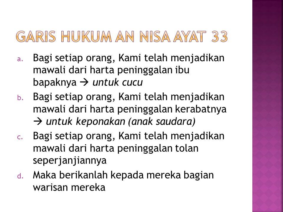  Lihat contoh kasus pada buku (biru) Hukum Kewarisan Islam di Indonesia halaman 80 - 86