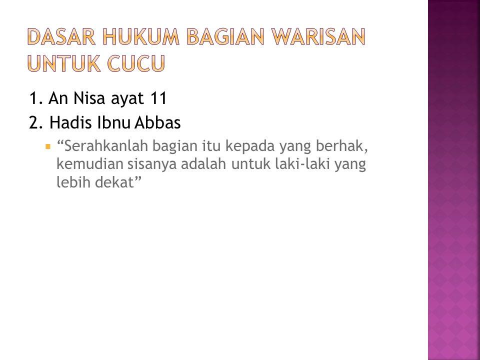 "1. An Nisa ayat 11 2. Hadis Ibnu Abbas  ""Serahkanlah bagian itu kepada yang berhak, kemudian sisanya adalah untuk laki-laki yang lebih dekat"""