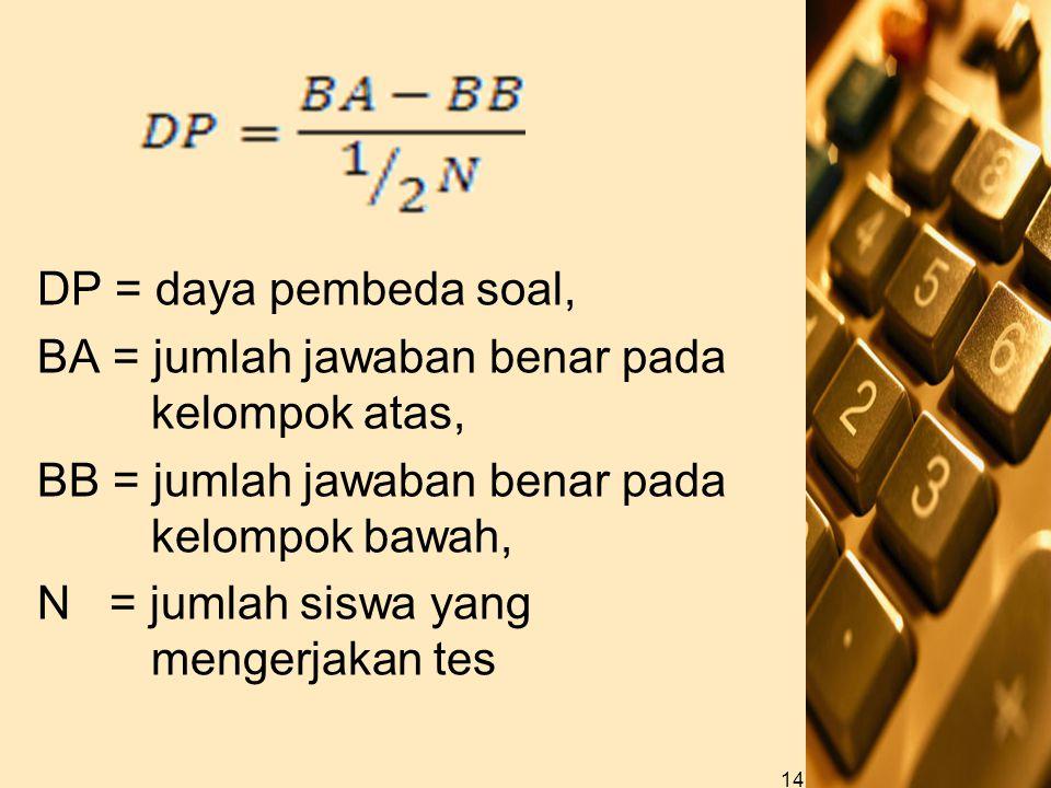 DP = daya pembeda soal, BA = jumlah jawaban benar pada kelompok atas, BB = jumlah jawaban benar pada kelompok bawah, N = jumlah siswa yang mengerjakan
