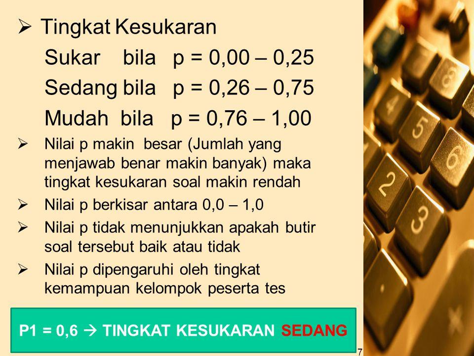  Tingkat Kesukaran Sukar bila p = 0,00 – 0,25 Sedang bila p = 0,26 – 0,75 Mudah bila p = 0,76 – 1,00  Nilai p makin besar (Jumlah yang menjawab bena