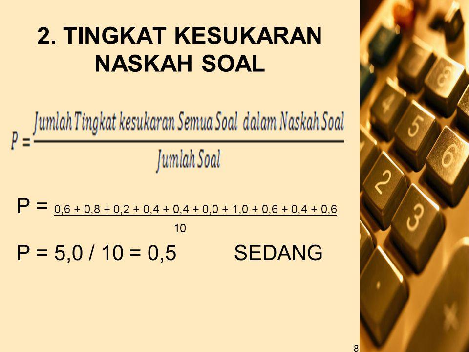 2. TINGKAT KESUKARAN NASKAH SOAL 8 P = 0,6 + 0,8 + 0,2 + 0,4 + 0,4 + 0,0 + 1,0 + 0,6 + 0,4 + 0,6 10 P = 5,0 / 10 = 0,5 SEDANG