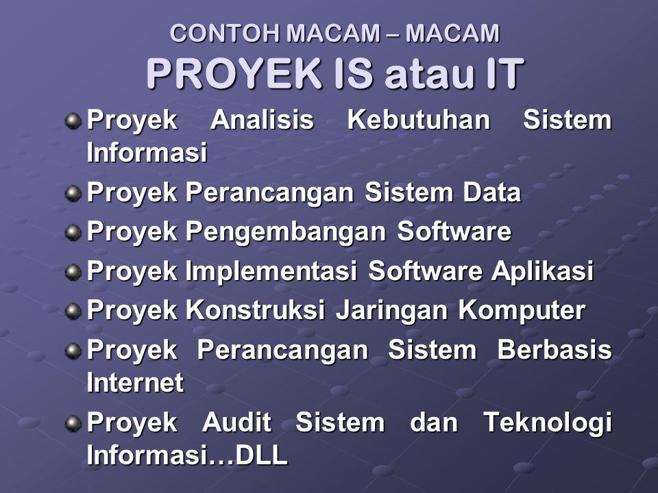 CONTOH MACAM – MACAM PROYEK IS atau IT Proyek Analisis Kebutuhan Sistem Informasi Proyek Perancangan Sistem Data Proyek Pengembangan Software Proyek I
