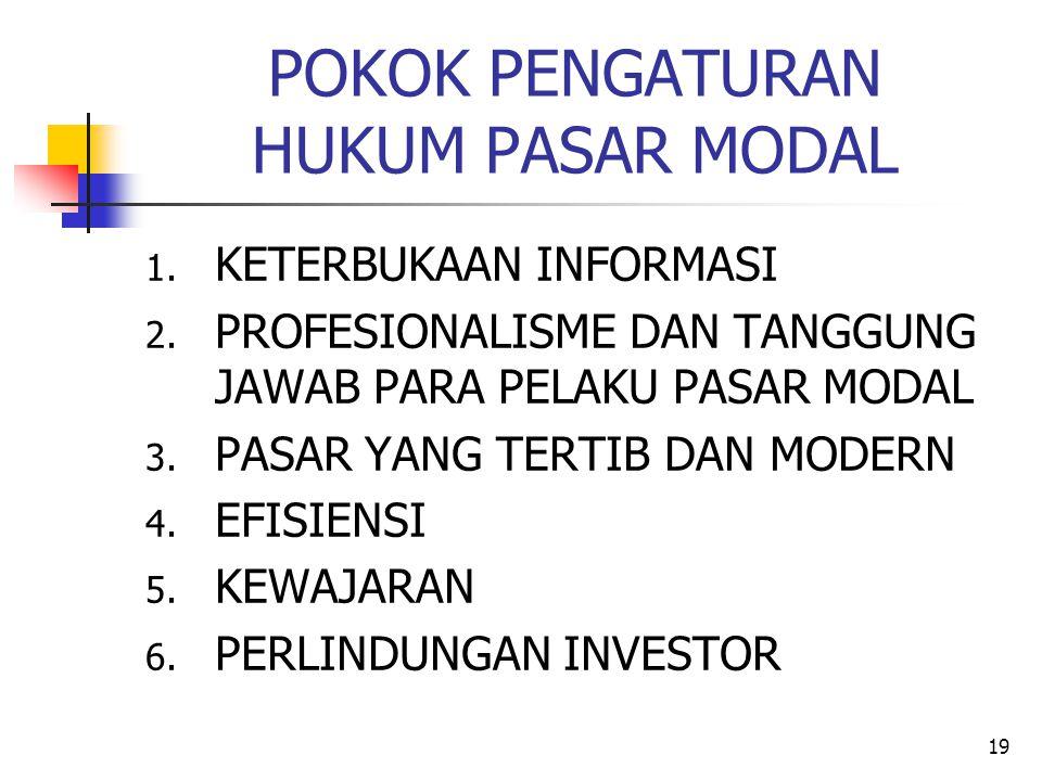 19 POKOK PENGATURAN HUKUM PASAR MODAL 1. KETERBUKAAN INFORMASI 2. PROFESIONALISME DAN TANGGUNG JAWAB PARA PELAKU PASAR MODAL 3. PASAR YANG TERTIB DAN
