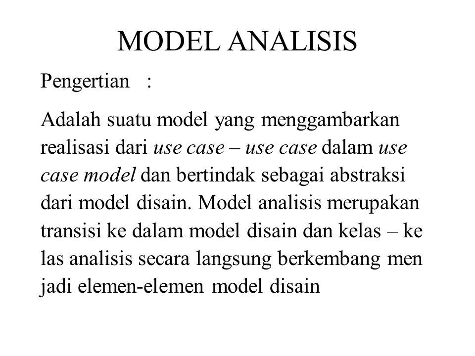 KELAS DALAM MODEL ANALISIS Terbagi atas : 1. Boundary 2. Control 3. Entity