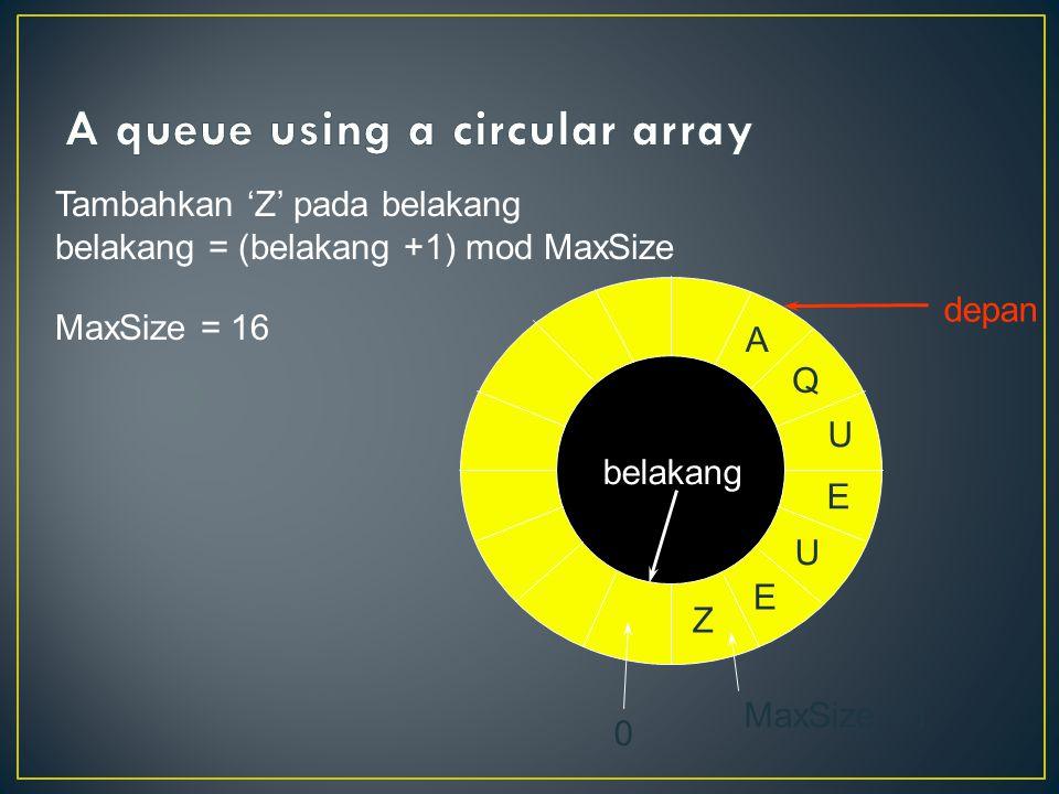 Tambahkan 'Z' pada belakang belakang = (belakang +1) mod MaxSize MaxSize - 1 belakang depan 0 E U E U Q A Z MaxSize = 16