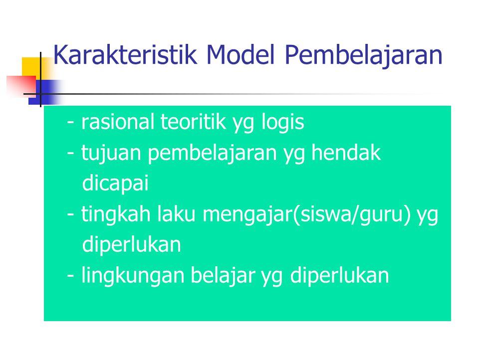 Karakteristik Model Pembelajaran - rasional teoritik yg logis - tujuan pembelajaran yg hendak dicapai - tingkah laku mengajar(siswa/guru) yg diperlukan - lingkungan belajar yg diperlukan