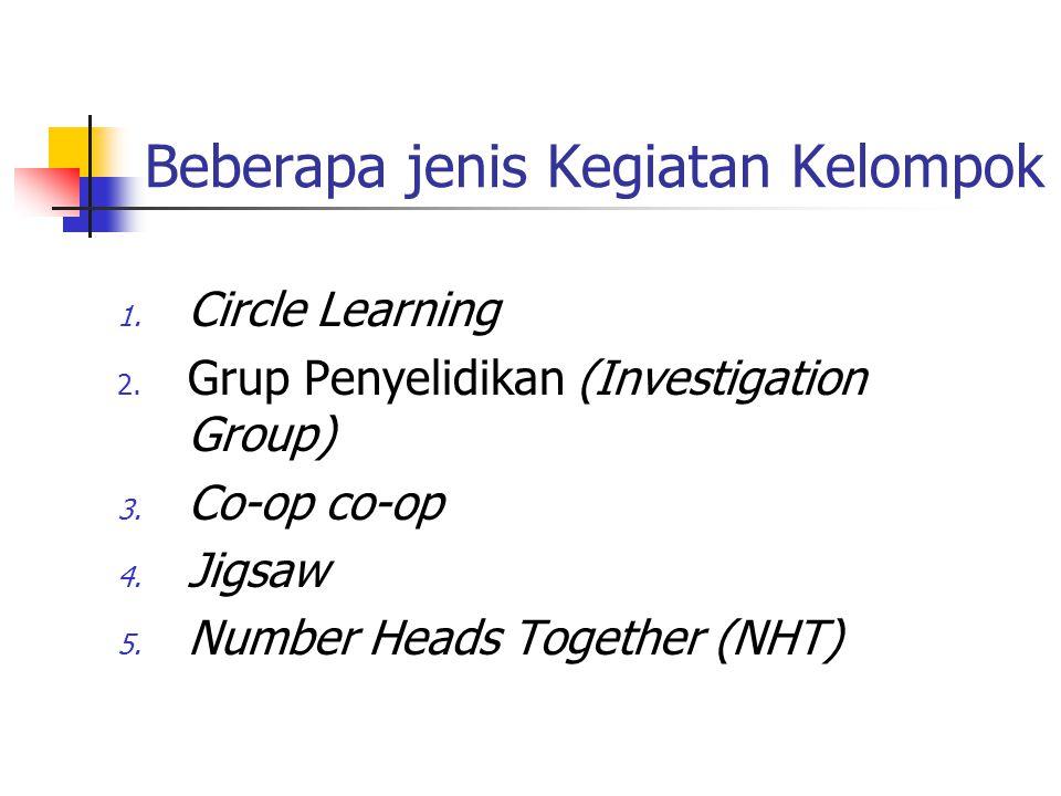 Beberapa jenis Kegiatan Kelompok 1.Circle Learning 2.