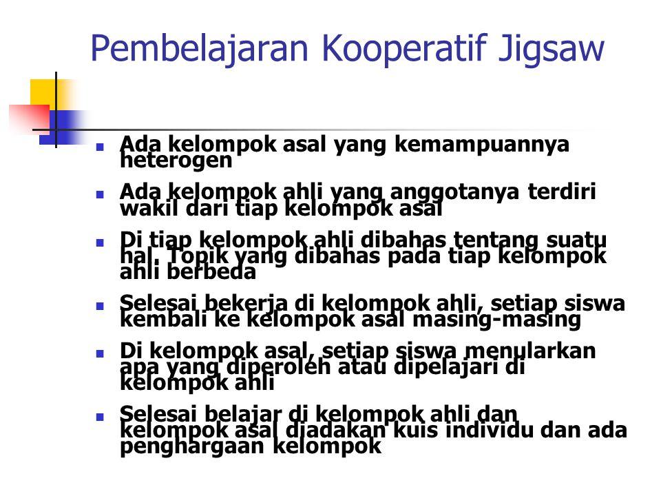 Pembelajaran Kooperatif Jigsaw Ada kelompok asal yang kemampuannya heterogen Ada kelompok ahli yang anggotanya terdiri wakil dari tiap kelompok asal Di tiap kelompok ahli dibahas tentang suatu hal.