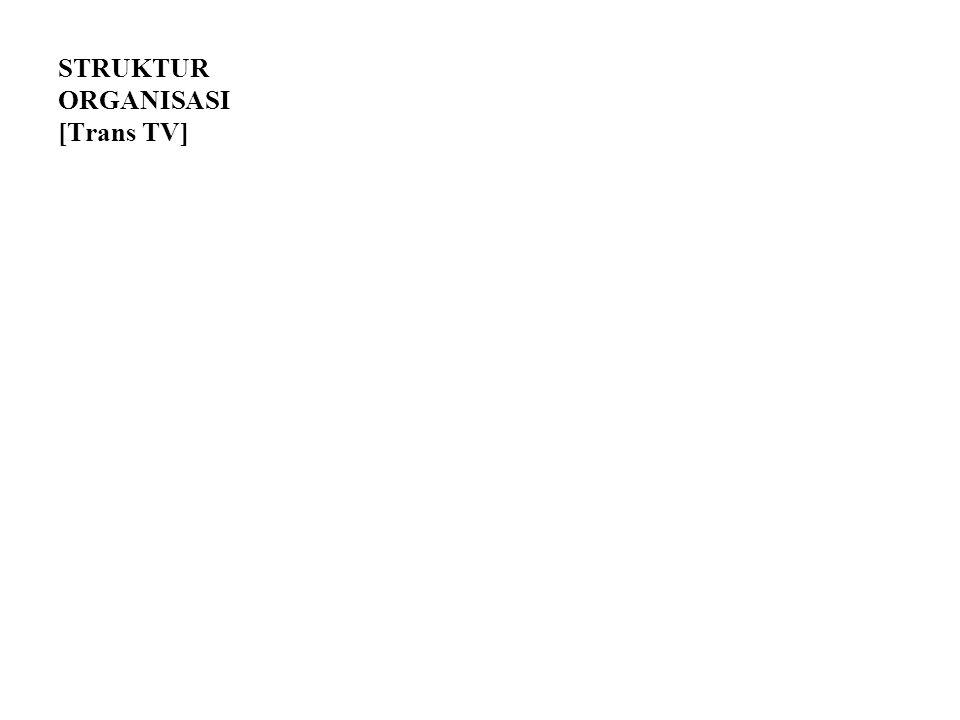 STRUKTUR ORGANISASI [Mindshare] President Director General Manager Senior Business Development Manager Media Manager Media Implementer Media Planner Media Buyer Creative Director Art Director Copy Writer Account Manager Account Executive Jr.