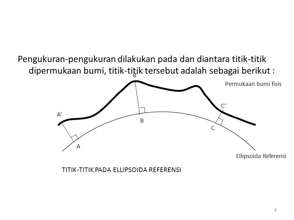 9 Untuk keperluan pemetaan titik-titik A', B', dan C' diproyeksikan secara orthogonal kepada permukaan ellipsoida referensi menjadi titik-titik A, B, dan C.