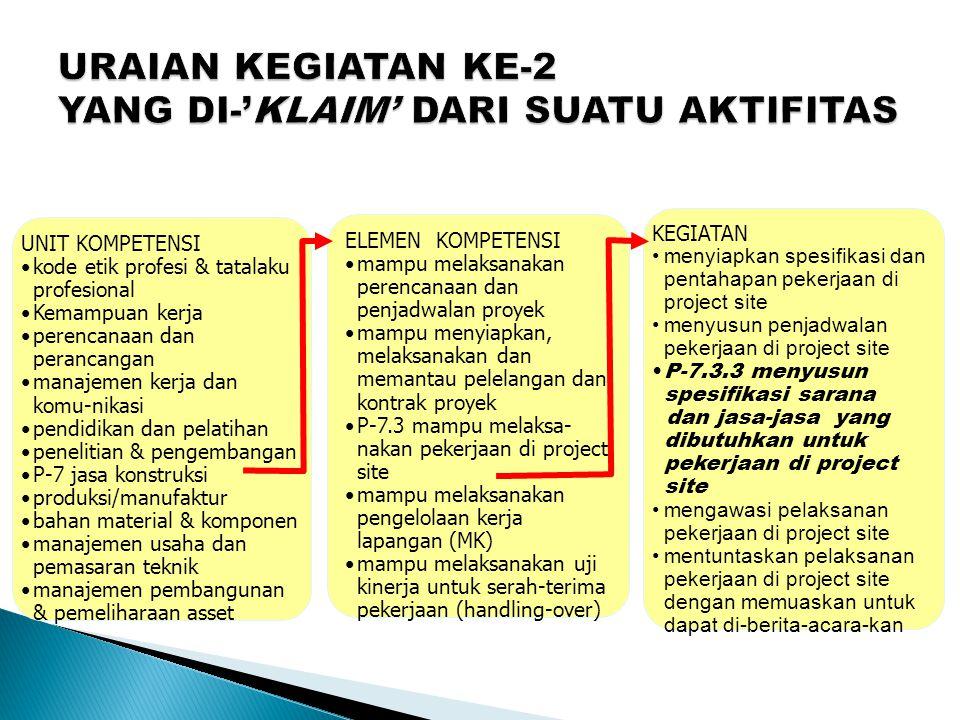 P 9 Bahan Material dan Komponen P 9.1 Merumuskan Kebutuhan & Pemakaian Bhn. Mat.&Komp. P 9.2 Menemukan Sumber Bhn. Mat.&Komp. P 9.3 Mengawasi Penyiapa