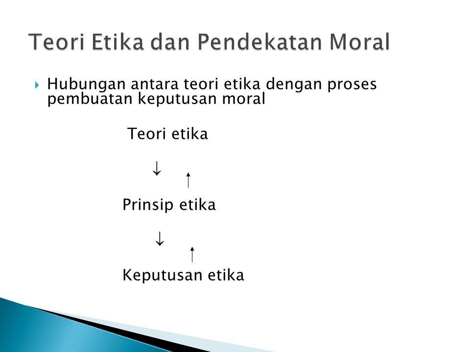  Ketidaktentuan moral Apakah yang penting dari segi moral dalam keadaan tertentu?  Perbezaan situasi Isu dan standard nilai adalah berbeza untuk sit