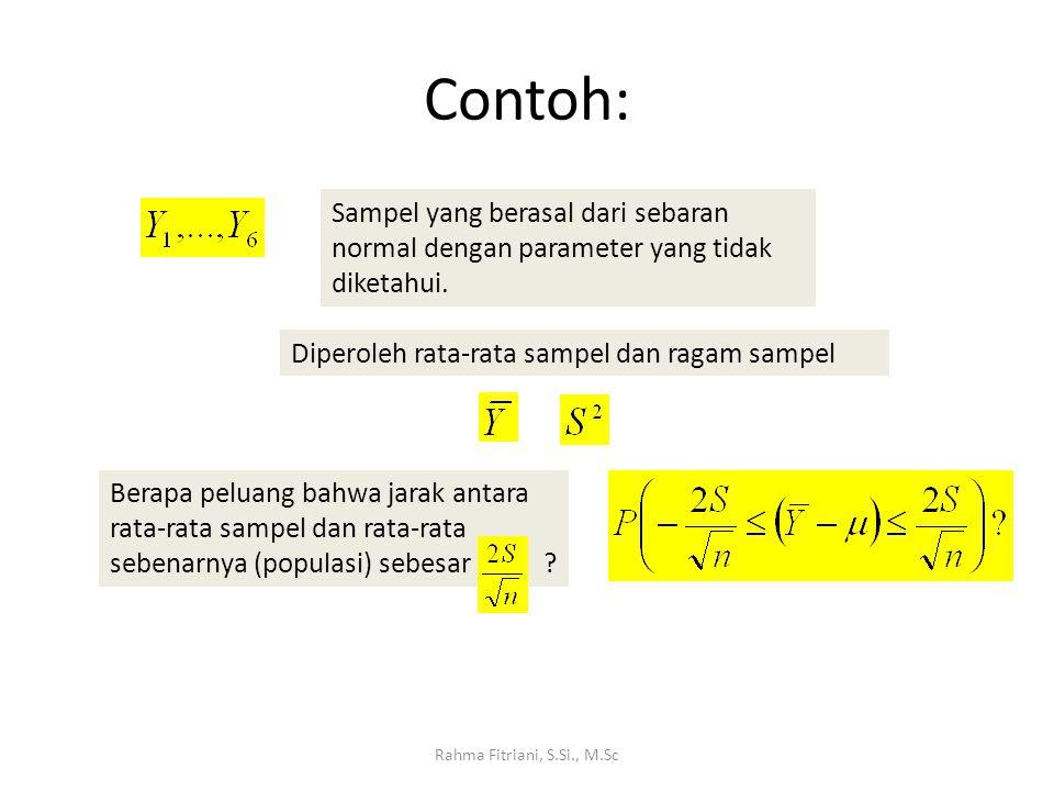 Contoh: Rahma Fitriani, S.Si., M.Sc Berapa peluang bahwa jarak antara rata-rata sampel dan rata-rata sebenarnya (populasi) sebesar ? Sampel yang beras